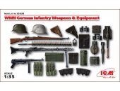 WWII German Infantry Weapons and Equipment