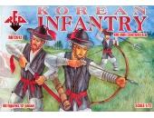 Корейская пехота, XVI-XVII век