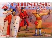 Китайская пехота, XVI-XVII век