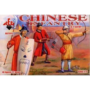 Chinese infantry, XVI-XVII AD